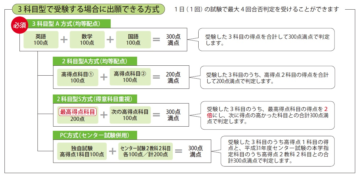 ippanchuki_gohihantei1