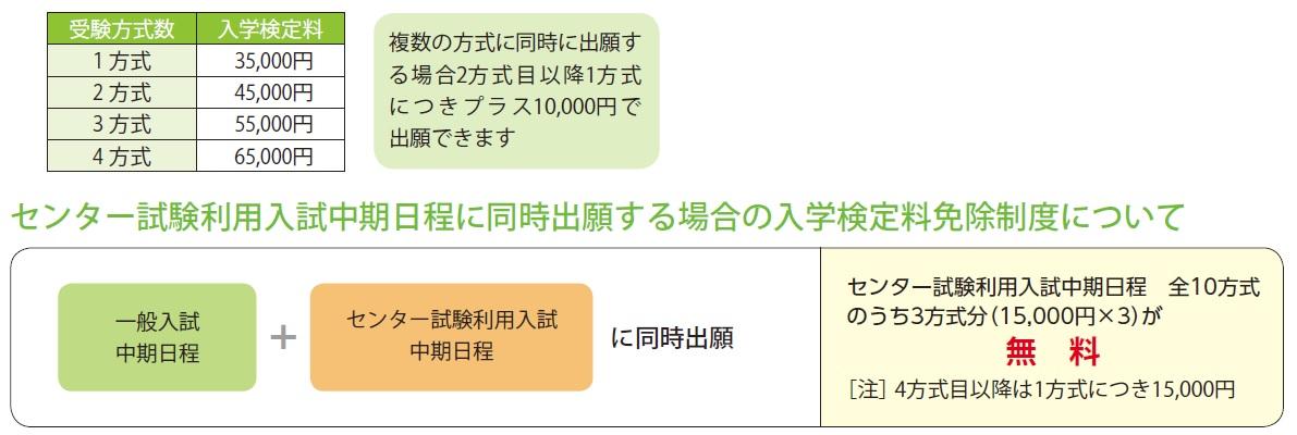 ippanchuki_kenteiryo