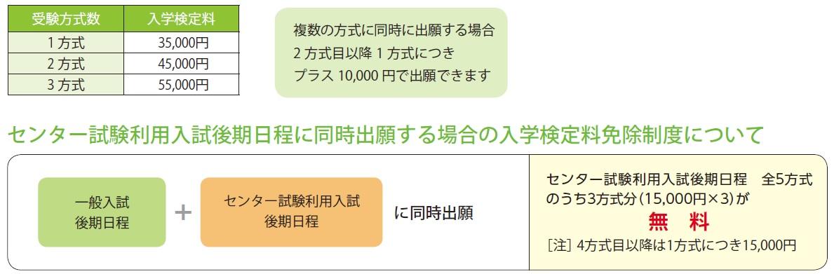 ippankoki_kenteiryo1