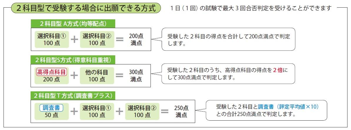 ippanzenki_gohihantei2