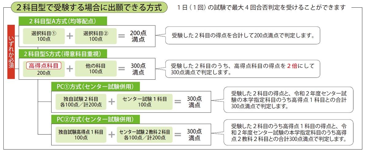 ippanchuki_gohihantei2