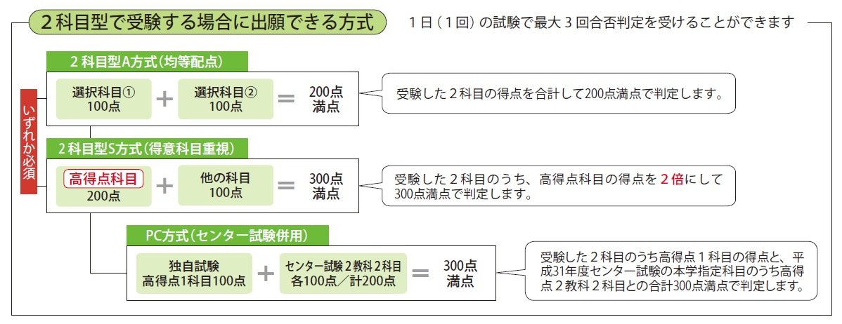 ippanchuki_gohihantei21