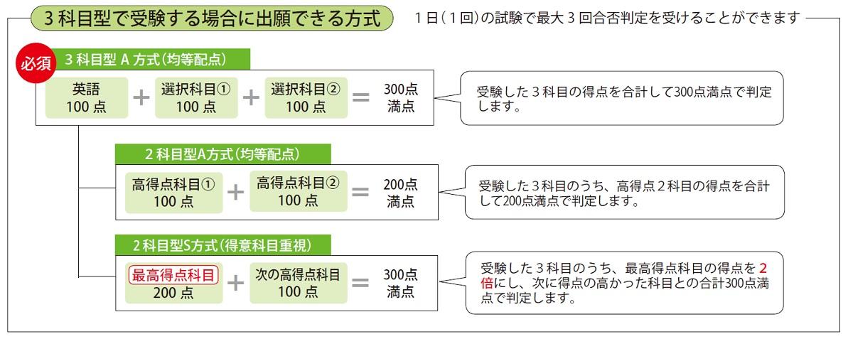 ippankoki_gohihantei1