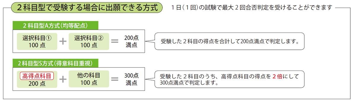 ippankoki_gohihantei2