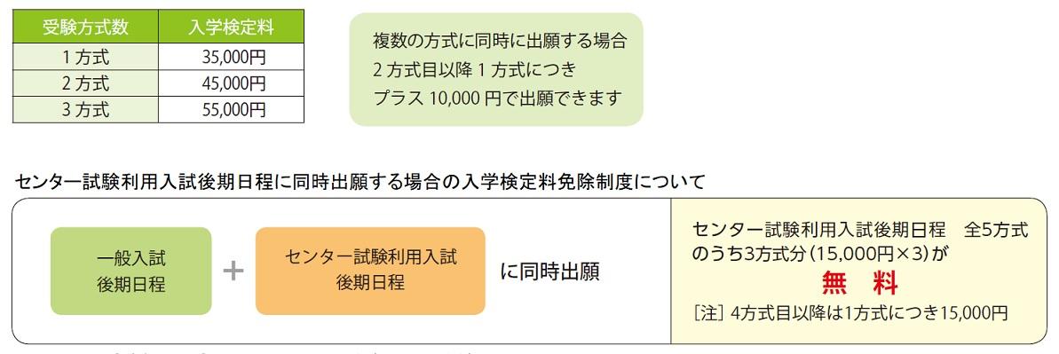 ippankoki_kenteiryo